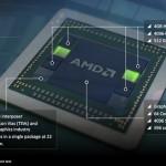 紙上發表為 AMD 標準流程,最快 3 月可見 Radeon R9 Fury X2