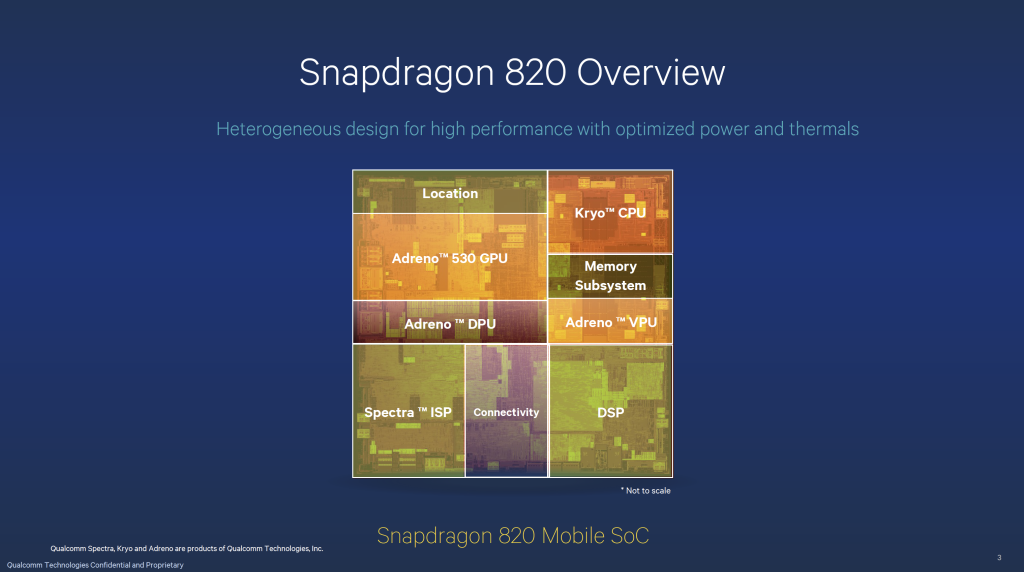 qualcomm snapdragon 820_2