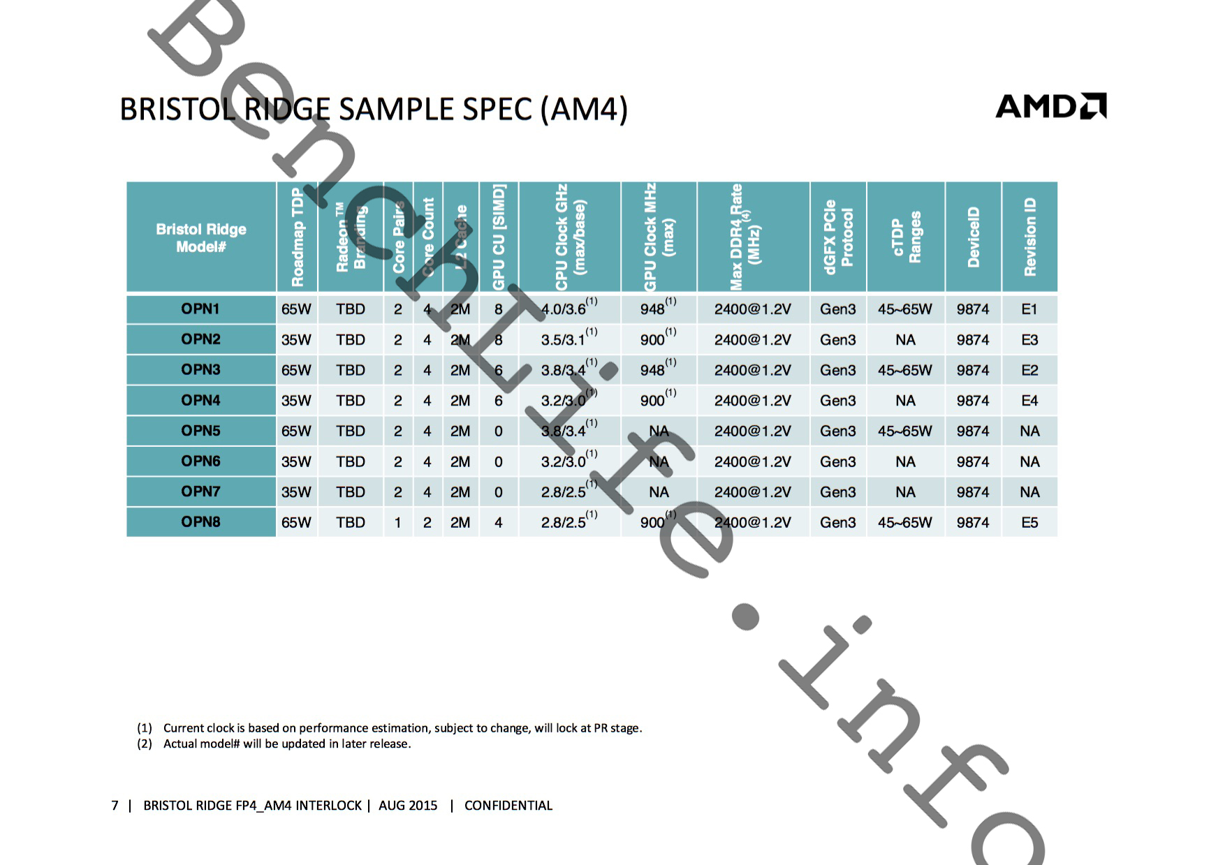 BRISTOL RIDGE SAMPLE SPEC (AM4)