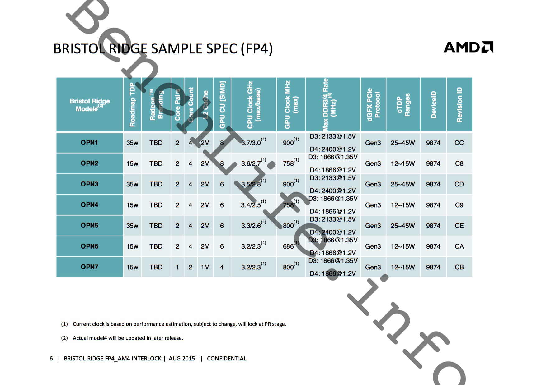 BRISTOL RIDGE SAMPLE SPEC (FP4)