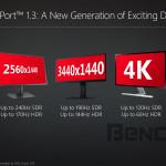 2016 有戲看,Radeon 顯示卡將加入 DisplayPort 1.3 與 HDMI 2.0