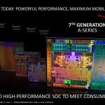 Bristol Ridge 預覽,AMD 確定在 Computex 公佈第 7 代 APU