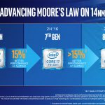 維持 14nm 製程,Intel 第 8 代 Core 處理器確定
