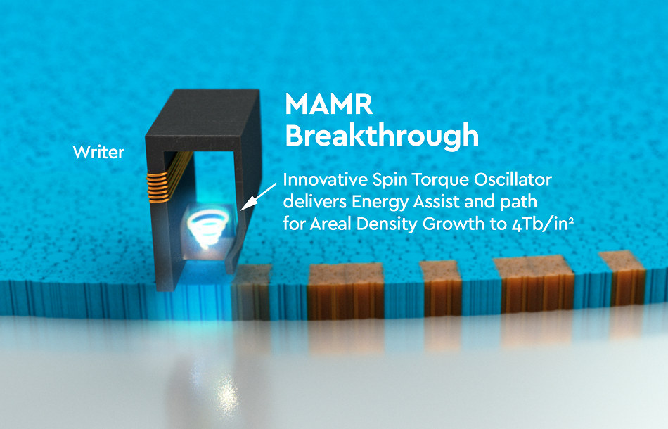 WD MAMR Innovation
