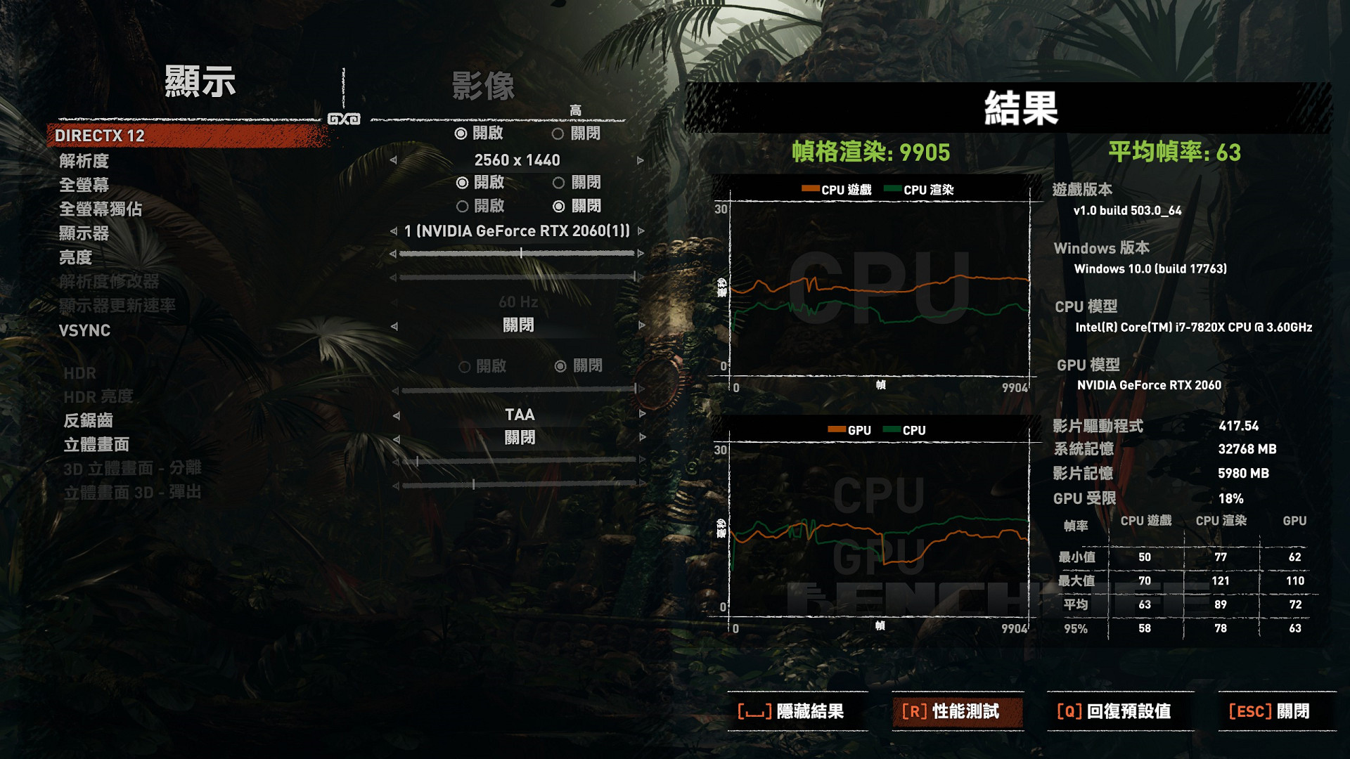 ASUS ROG Strix GeForce RTX 2060 OC - Benchmark (6)