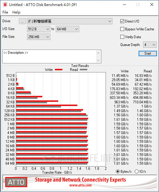 SilverStone MS12 - Benchmark (7)
