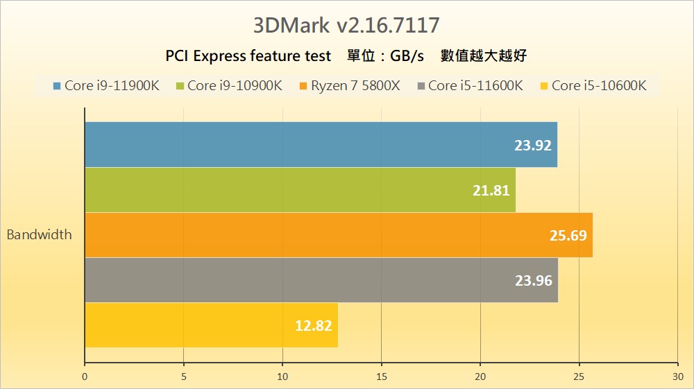 Intel Rocket Lake - Benchmark E (4)