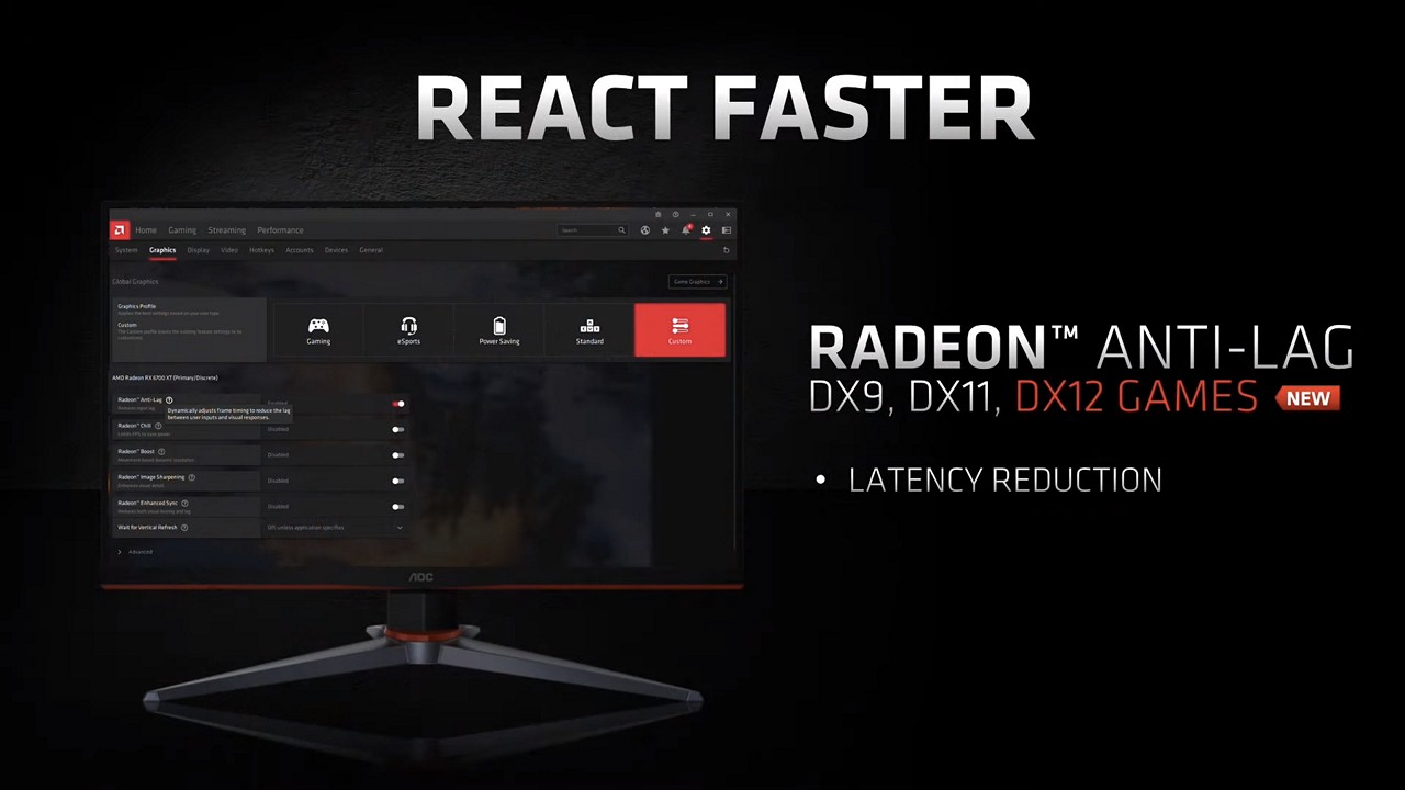 radeon anti-lag add support for directx 12 games